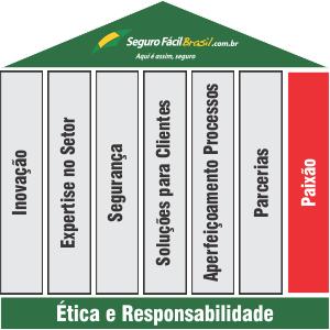 piramide_da_etica